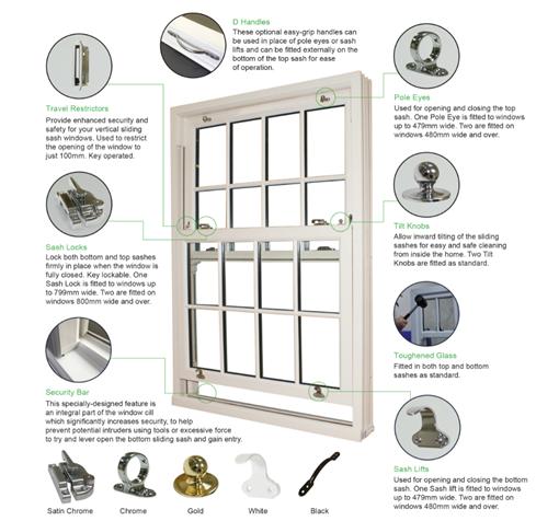 Sliding sash window furniture